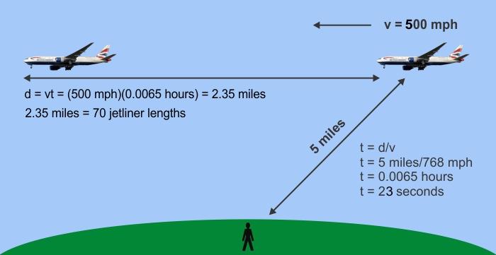 q a speed of sound vs speed of light sky lights