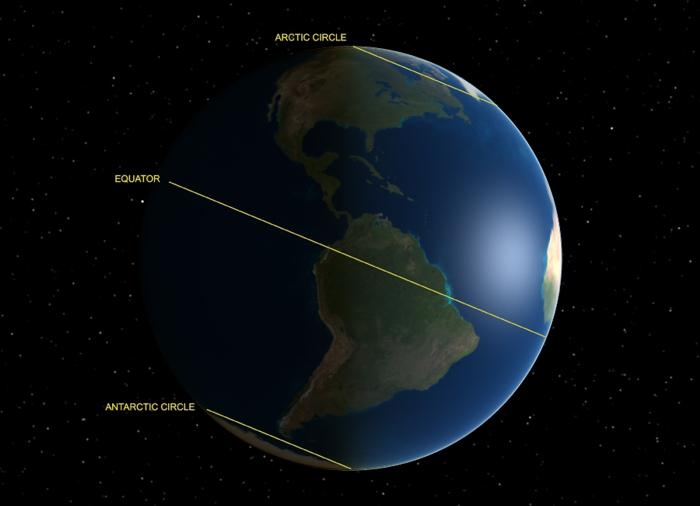 Earth Rotation Visualized