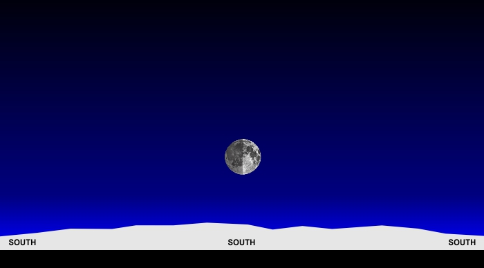 Q&A: Rotation of the Lunar Disk From Moonrise to Moonset