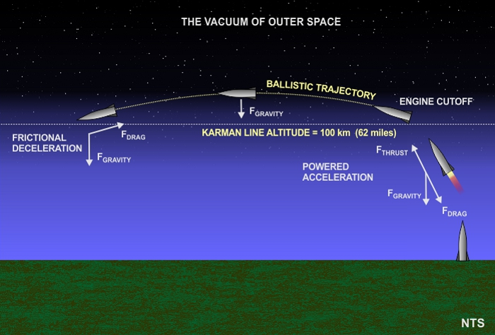 Q&A: How We Knew Space Was a Vacuum